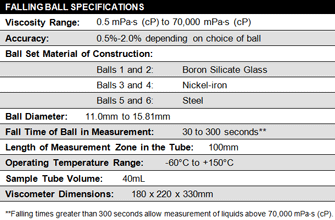 Máy đo độ nhớt động học Brookfield