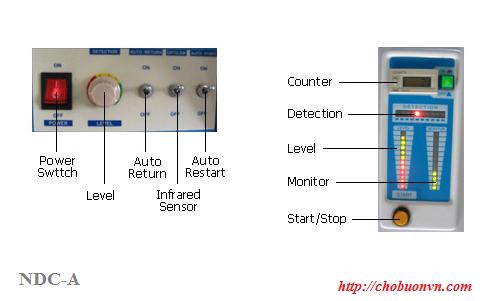 Bảng điều khiển máy dò kim Rehoo NDC-A