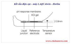 Điện cực máy đo LAQUAtwin Horiba