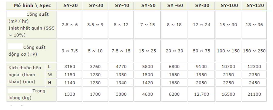 Các model của máy ép khung bản SY YuanChang