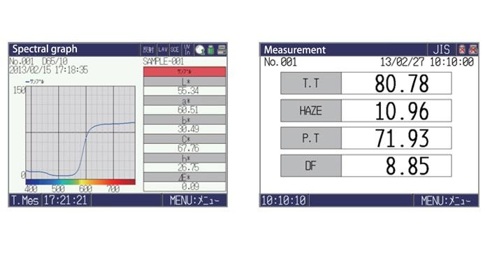 Máy đo độ đục SH7000