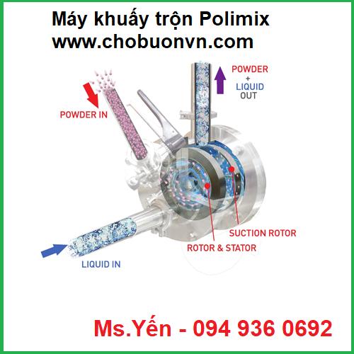 Nguyên lý hoạt động máy khuấy trộn Polimix hãng KnS