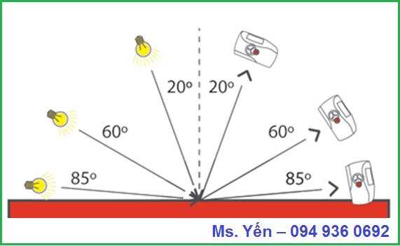Nguyên tắc đo độ bóng của sơn bằng máy đo độ bóng cầm tay