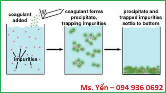 Phương pháp hóa lý keo tụ tạo bông