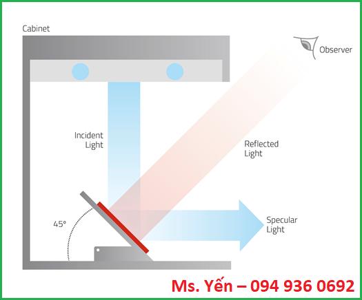 Tấm nghiêng 45 độ Tilo giúp tránh sự ánh hưởng của tia phản xạ từ bóng đèn so màu