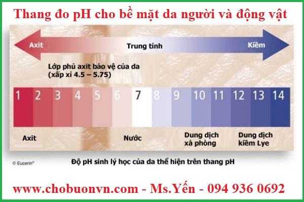 Thang đo pH da người và động vật
