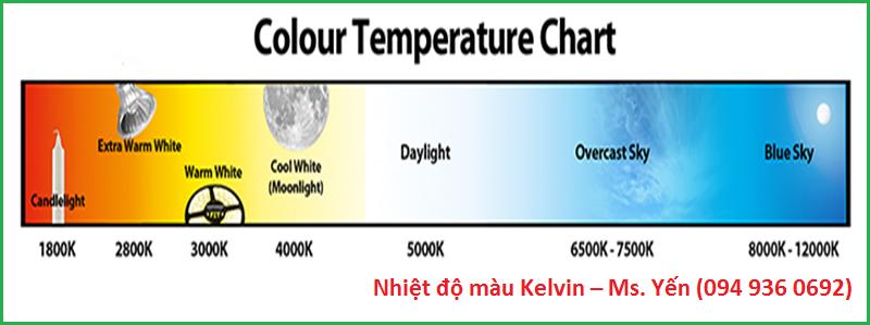 Tìm hiểu nhiệt độ màu của bóng đèn so màu