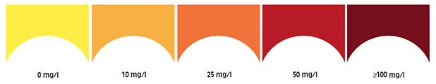 Bảng so màu Test Nitrate (NO3) Sera