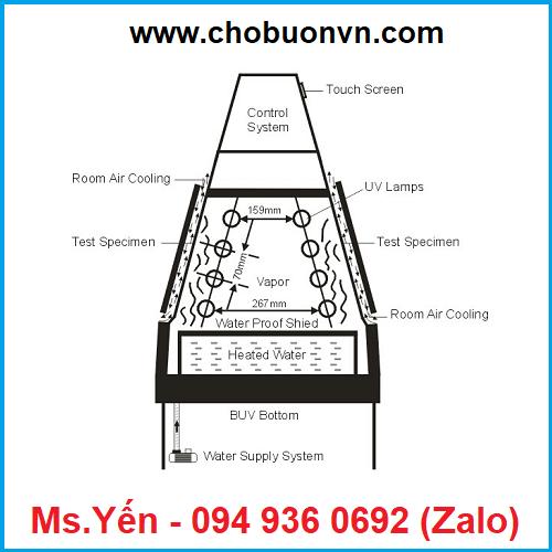 Tìm hiểu về tủ thử độ bền môi trường