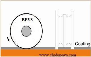 Thước đo độ dày màng sơn ướt BEVS 1702