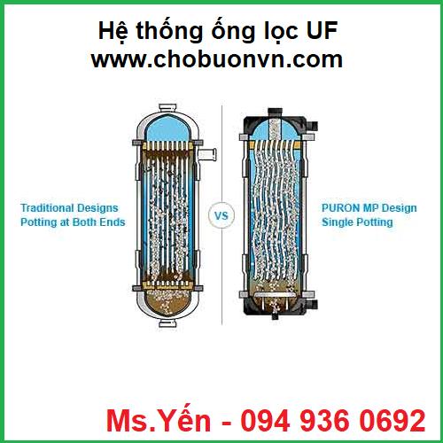 Hệ thống ống lọc UF